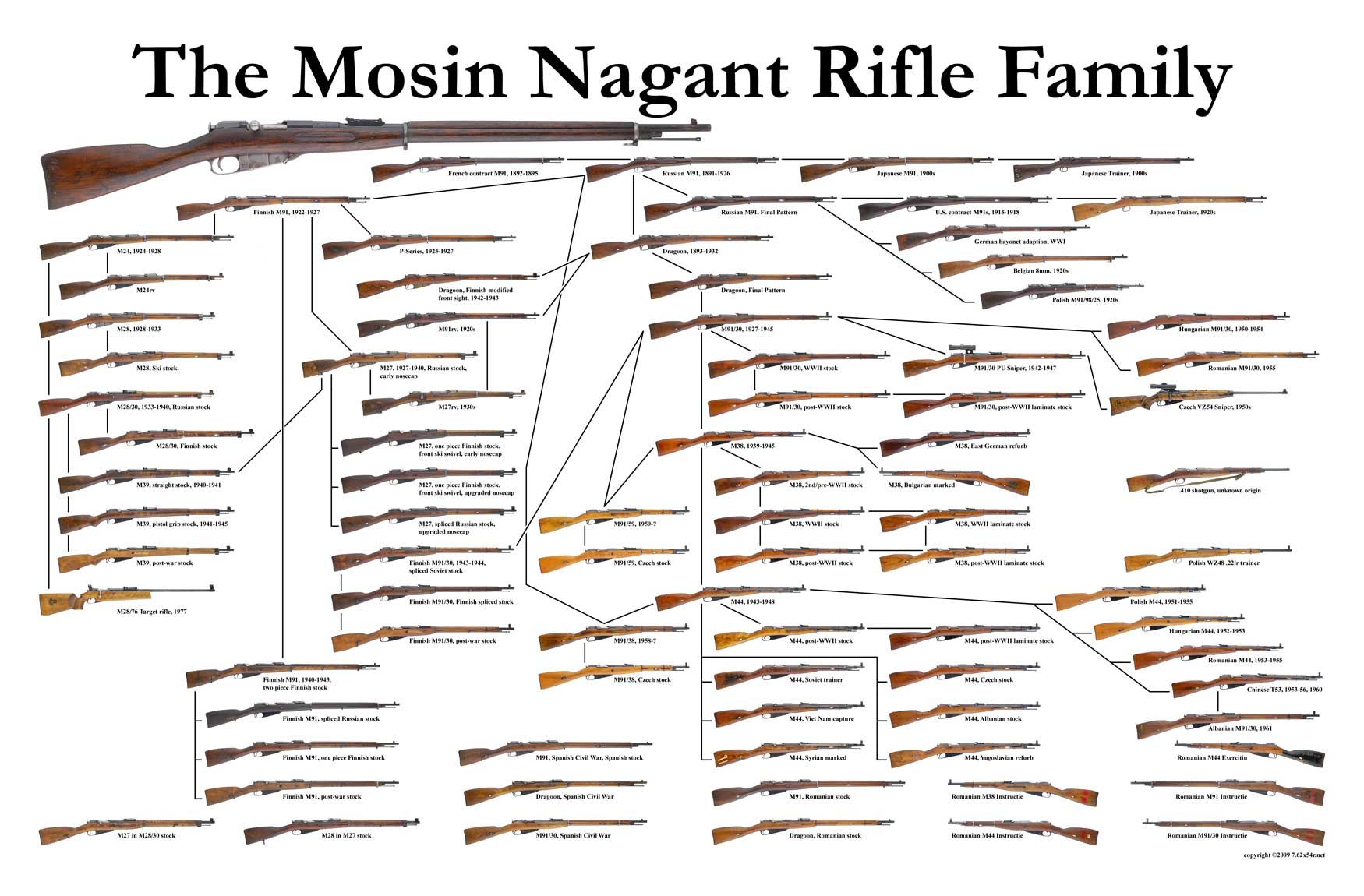 Mosin Nagant Suppressor