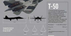 russian-t-50-fighter