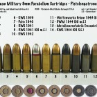 German Military 9mm Parabellum Cartridges