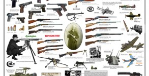 guns-of-john-browning-small