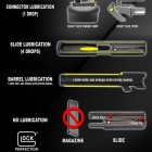 Glock Lubrication Guide