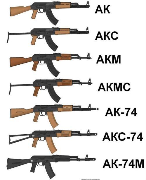 AK-Flow-chart